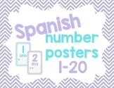 Number Posters- Spanish Purple and teal