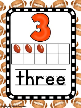 Number Posters - Sports Theme