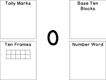 Number Math Student Worksheets 0-25 base ten, ten frames, & tally marks