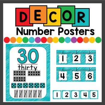 Number Posters Teal