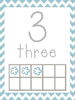 Number Posters (Light Blue Chevron)