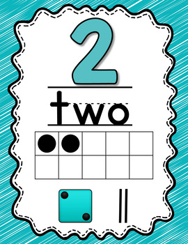 Number Posters Teal and Coral