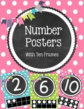 Number Posters: Ten Frames