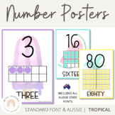 Number Posters | Ten Frames | Tropical Theme