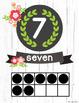 Shabby Chic Number Posters {Vintage Floral Design}