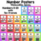 Number Posters:  Watercolor Decor