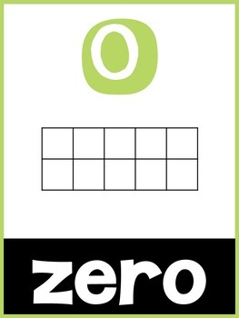Number Posters-White series
