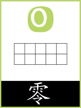 Number Posters-White series {Chinese version}