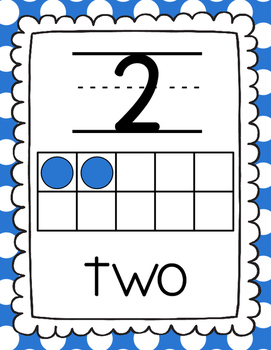Number Posters: With Ten Frames (Primary Colors)