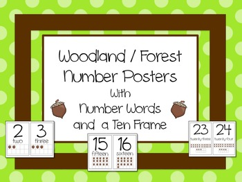 Number Posters Woodland / Forest Theme