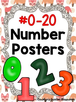 Number Posters - Woodland Theme