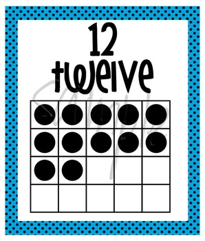 Number Posters - Zero through Twenty -  Vibrant Blue with Black Polka Dots