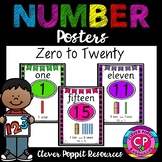 Number Posters - Zero to Twenty