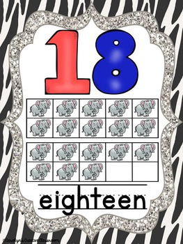 Number Posters - Zoo and Zebra Theme
