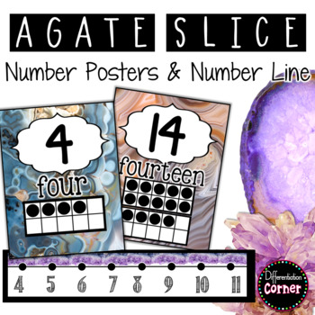 Number Posters and Number Line- Agate Classroom Theme
