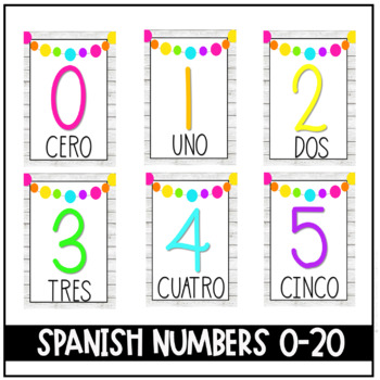 Number Posters and Numbers