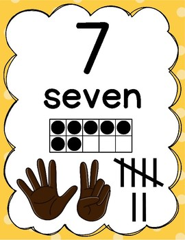 Pineapple Number Posters for Classroom Decor
