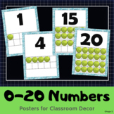 Number Posters for Classroom Decor