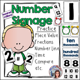 Number Posters for Math Skill Review
