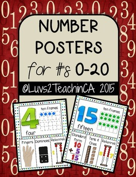 Number Posters for Numbers 0-20