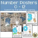 Number Posters for Toddler, Preschool, and Kindergarten