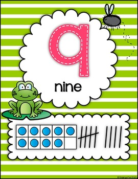 Number Posters (frogs)