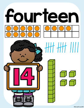 Number Posters from 0 to 20- Pastel Frames