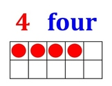 Number Posters from 0 to 20 with Ten Frame Representations