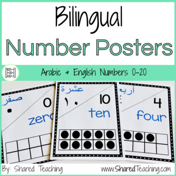 Number Posters in Arabic and English - Simply White