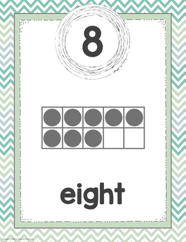 Chevron Number Posters (Blue and Green)-Classroom Decor