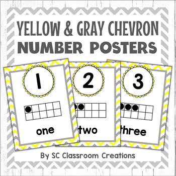 Number Posters (Yellow and Gray Chevron)