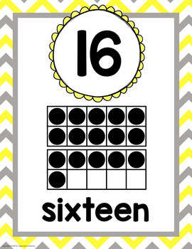 Chevron Number Posters (Yellow and Gray)-Classroom Decor