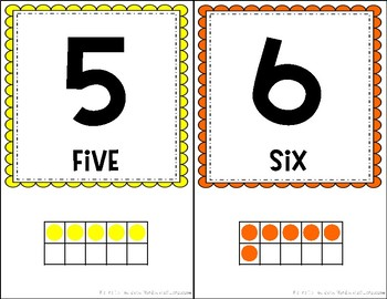Number Posters in English