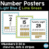 Number Posters in Light Blue and Lime Green