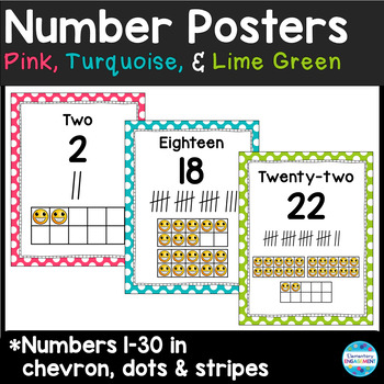 Number Posters in Pink, Turquoise and Lime Green (3 options)