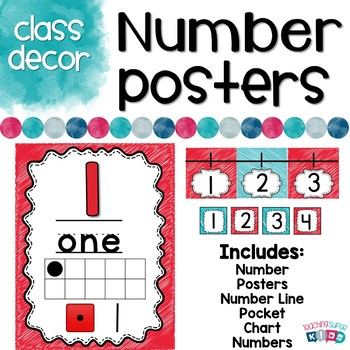 Teal and Red Number Posters with Number Line