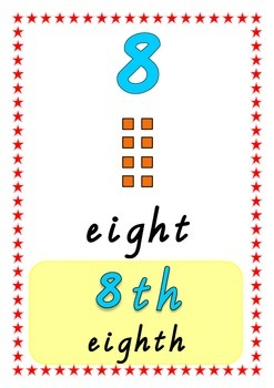 Number Posters in Victorian Modern Cursive including ordin