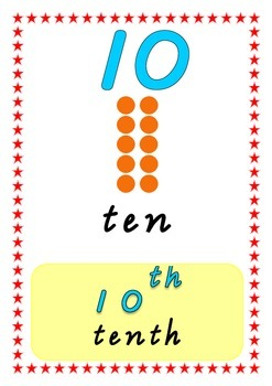 Number Posters including Ordinal in Vic Modern Currsive