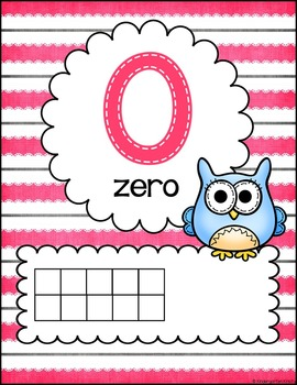 Number Posters (owls)