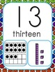 Number Posters- polka dot style 1
