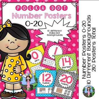 Number Posters (polka dots)