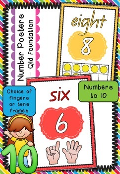 Number Posters to 10