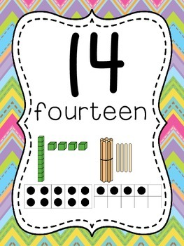 Number Posters to 100 (1-20 and all the tens) - Bright Chevron Background