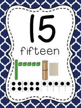 Number Posters to 100 (1-20 and all the tens) - Moroccan Navy Blue Background