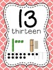 Number Posters to 100 (1-20 and all the tens) - Moroccan Pink Background
