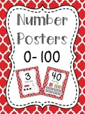 Number Posters to 100 (1-20 and all the tens) - Moroccan Red Background