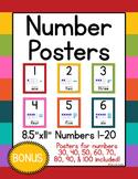 Number Posters 1-20 w/ Tens Frames & Base Ten Blocks-Bright Colors-Pre-K,K,1,2