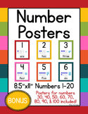 Number Posters 1-20 w/ Tens Frames & Base Ten Blocks-Brigh