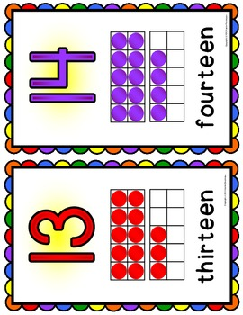 Number Posters w/ ten frames - SMALL - Rainbow Scallop