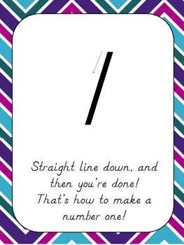 Number Posters with Arrows and Writing Rhymes